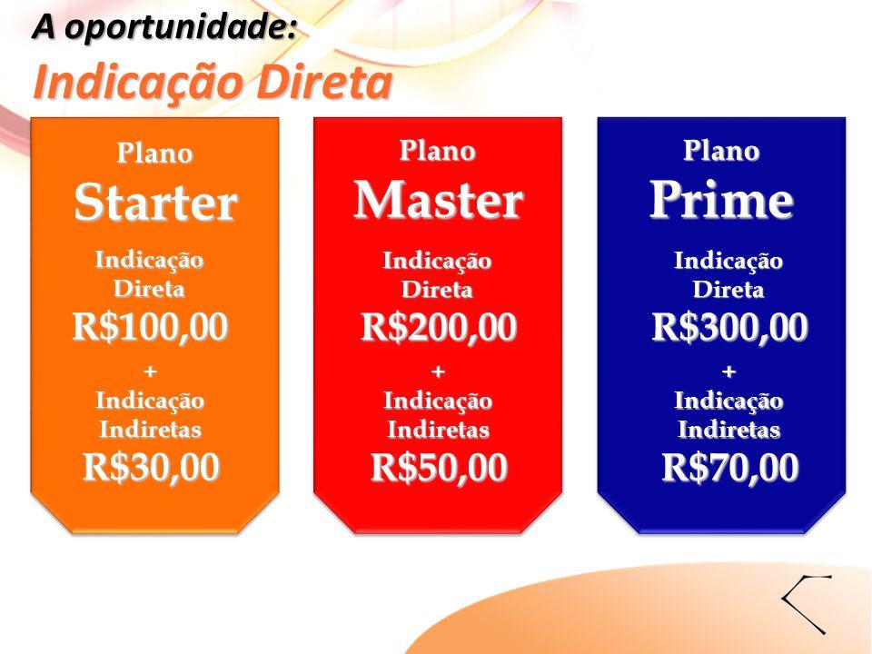 IndicaçãoDiretaR$100,00 PlanoStarter PlanoMasterPlanoPrime +IndicaçãoIndiretasR$30,00 IndicaçãoDiretaR$200,00 +IndicaçãoIndiretasR$50,00 IndicaçãoDire