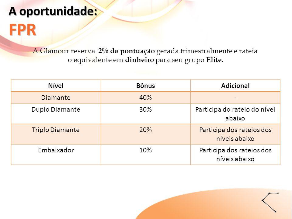 NívelBônusAdicional Diamante40%- Duplo Diamante30%Participa do rateio do nível abaixo Triplo Diamante20%Participa dos rateios dos níveis abaixo Embaix