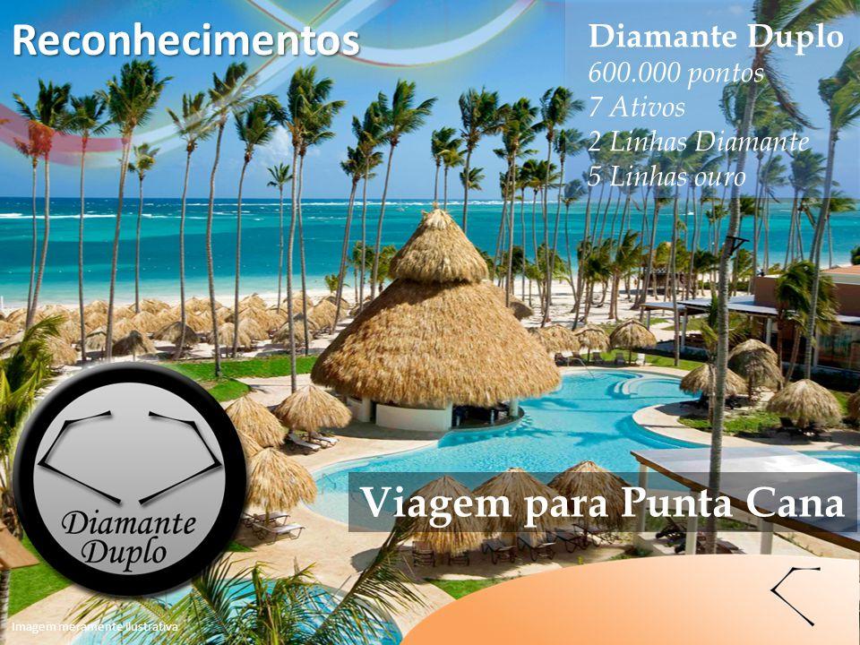 Imagem meramente ilustrativa Viagem para Punta Cana Diamante Duplo 600.000 pontos 7 Ativos 2 Linhas Diamante 5 Linhas ouro Reconhecimentos