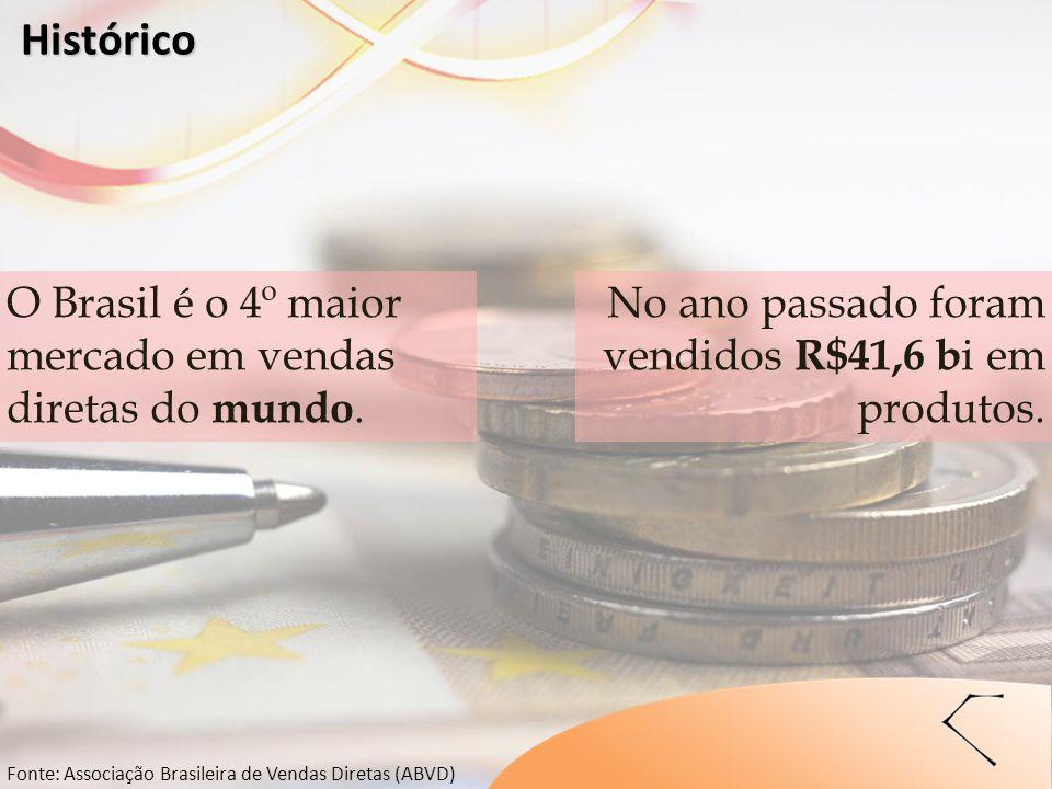 Fonte: Associação Brasileira de Vendas Diretas (ABVD) O Brasil é o 4º maior mercado em vendas diretas do mundo. No ano passado foram vendidos R$41,6 b