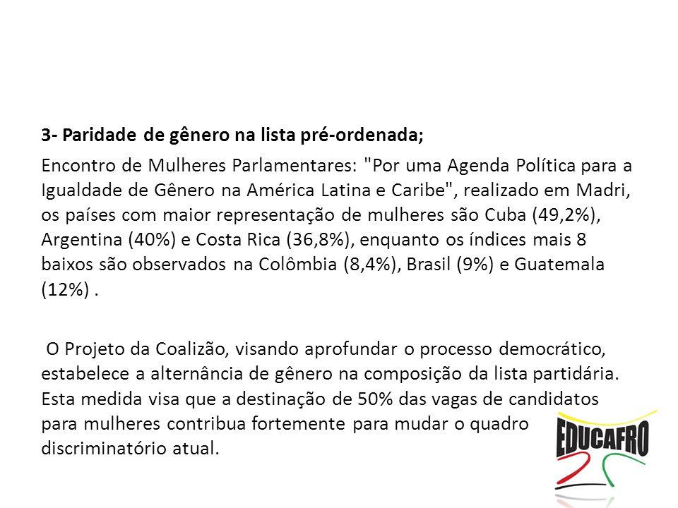 3- Paridade de gênero na lista pré-ordenada; Encontro de Mulheres Parlamentares: Por uma Agenda Política para a Igualdade de Gênero na América Latina e Caribe , realizado em Madri, os países com maior representação de mulheres são Cuba (49,2%), Argentina (40%) e Costa Rica (36,8%), enquanto os índices mais 8 baixos são observados na Colômbia (8,4%), Brasil (9%) e Guatemala (12%).