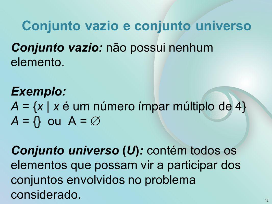 Conjunto vazio e conjunto universo Conjunto vazio: não possui nenhum elemento.