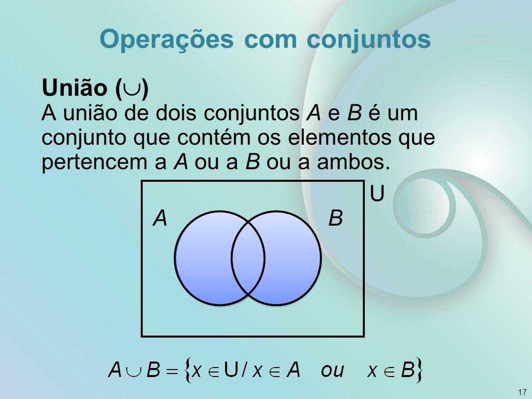 Operações com conjuntos União (  ) A união de dois conjuntos A e B é um conjunto que contém os elementos que pertencem a A ou a B ou a ambos.