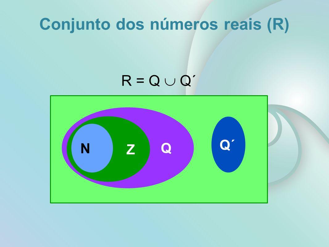 Q Z Conjunto dos números reais (R) R = Q  Q´ N Q´