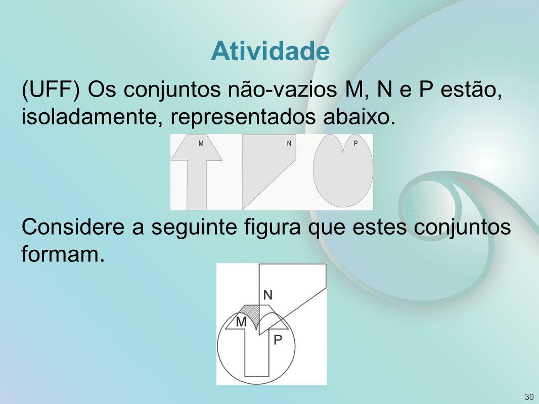 Atividade (UFF) Os conjuntos não-vazios M, N e P estão, isoladamente, representados abaixo.