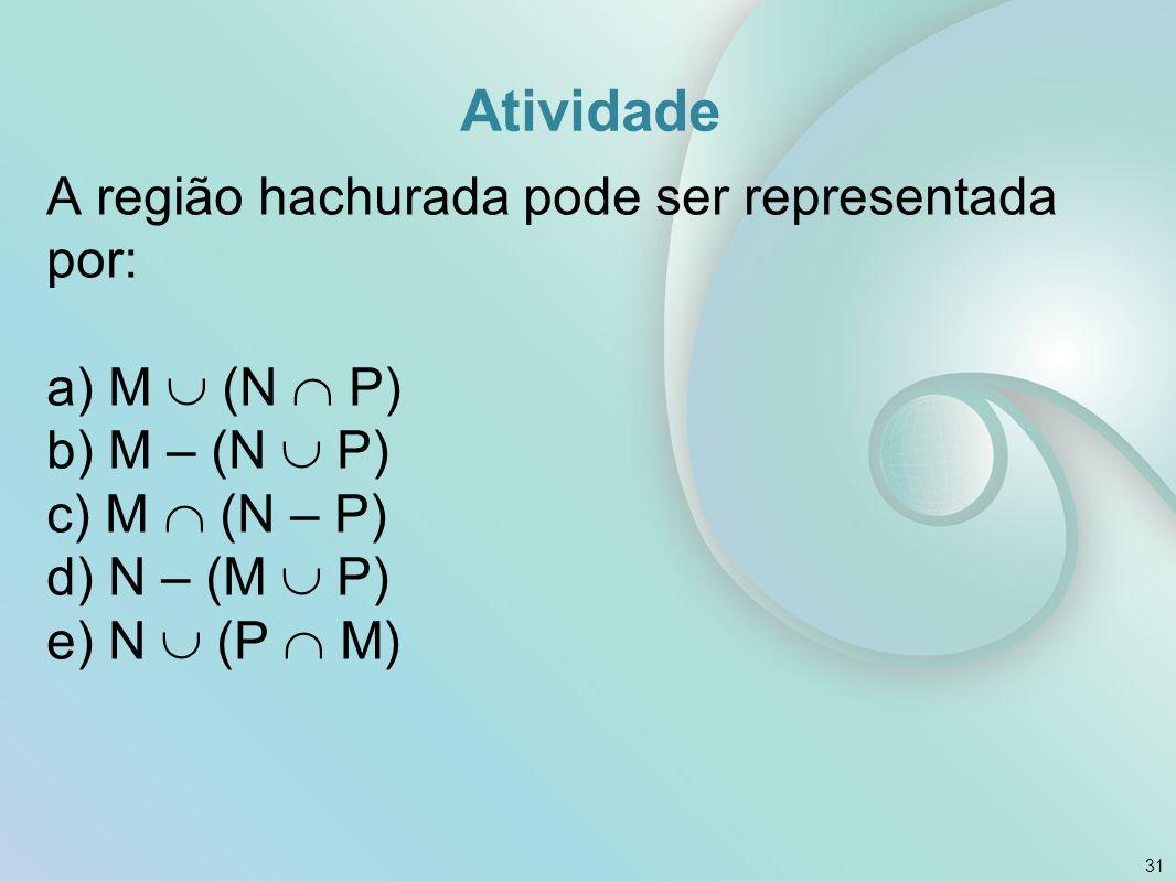 Atividade A região hachurada pode ser representada por: a) M  (N  P) b) M – (N  P) c) M  (N – P) d) N – (M  P) e) N  (P  M) 31