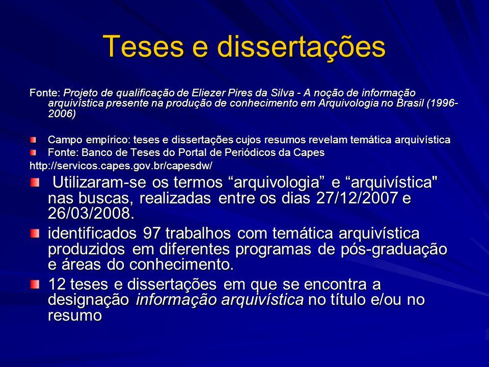 Teses e dissertações Fonte: Projeto de qualificação de Eliezer Pires da Silva - A noção de informação arquivística presente na produção de conheciment