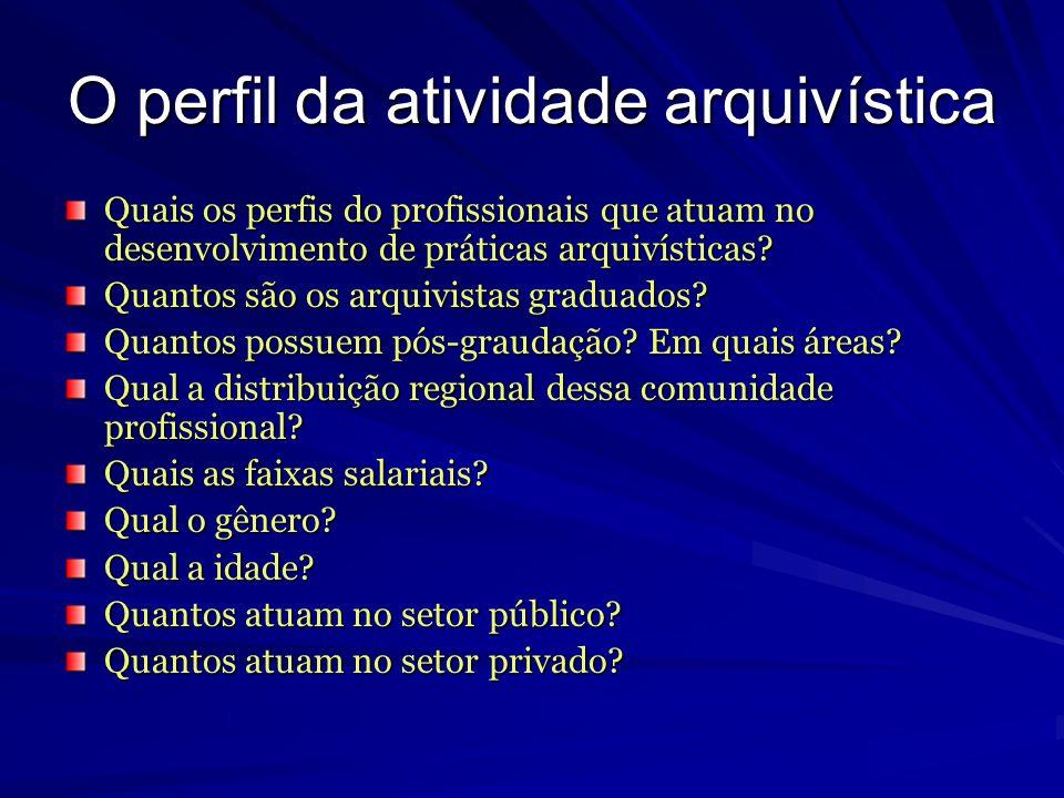 O perfil da atividade arquivística Quais os perfis do profissionais que atuam no desenvolvimento de práticas arquivísticas? Quantos são os arquivistas