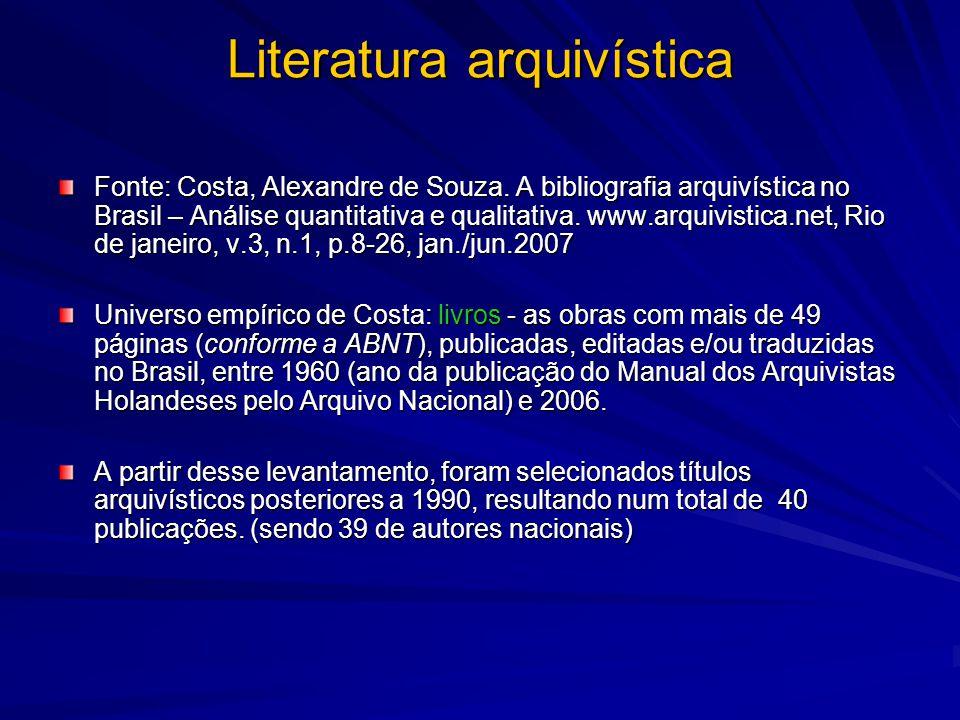 Literatura arquivística Fonte: Costa, Alexandre de Souza. A bibliografia arquivística no Brasil – Análise quantitativa e qualitativa. www.arquivistica