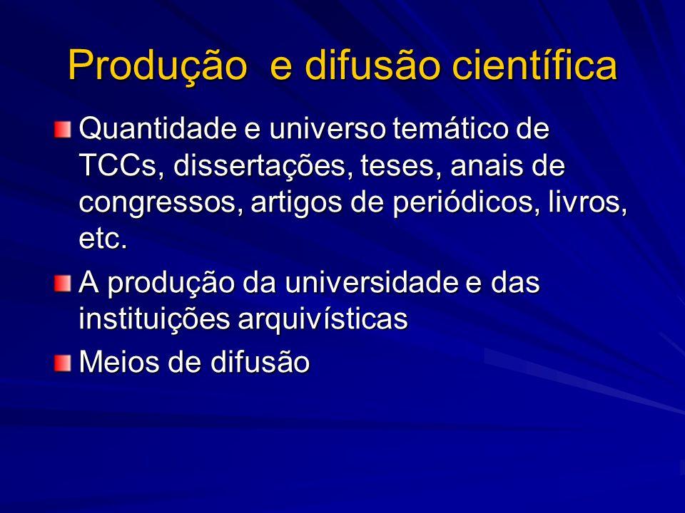 Produção e difusão científica Quantidade e universo temático de TCCs, dissertações, teses, anais de congressos, artigos de periódicos, livros, etc. A