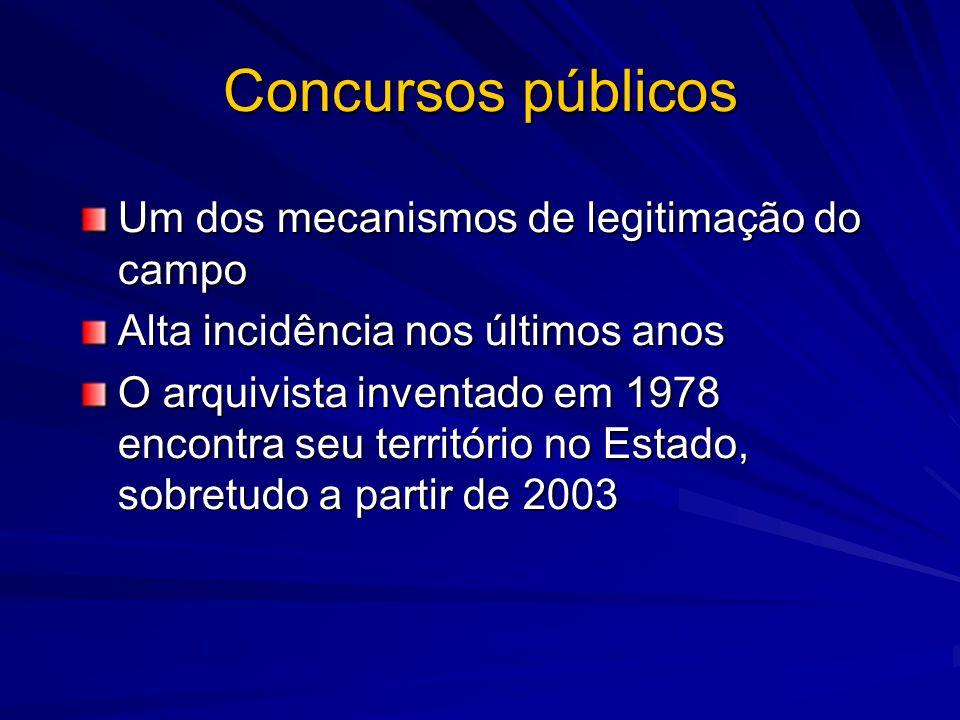 Concursos públicos Um dos mecanismos de legitimação do campo Alta incidência nos últimos anos O arquivista inventado em 1978 encontra seu território n