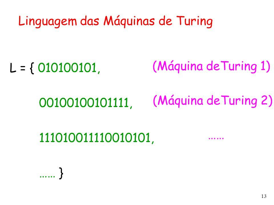 13 Linguagem das Máquinas de Turing L = { 010100101, 00100100101111, 111010011110010101, …… } (Máquina deTuring 1) (Máquina deTuring 2) ……