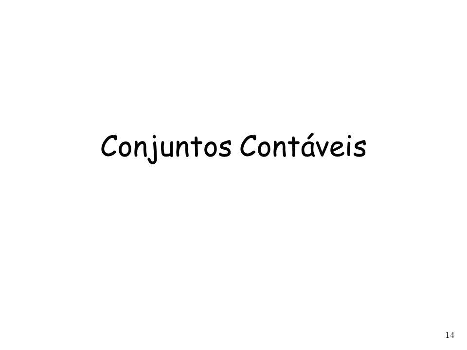 14 Conjuntos Contáveis
