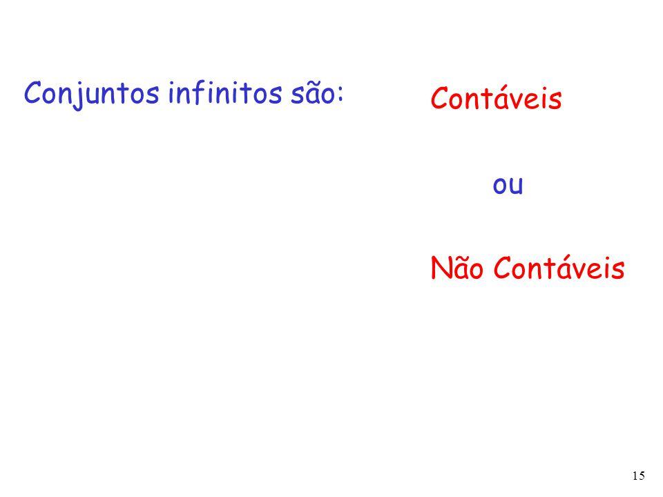15 Conjuntos infinitos são: Contáveis ou Não Contáveis