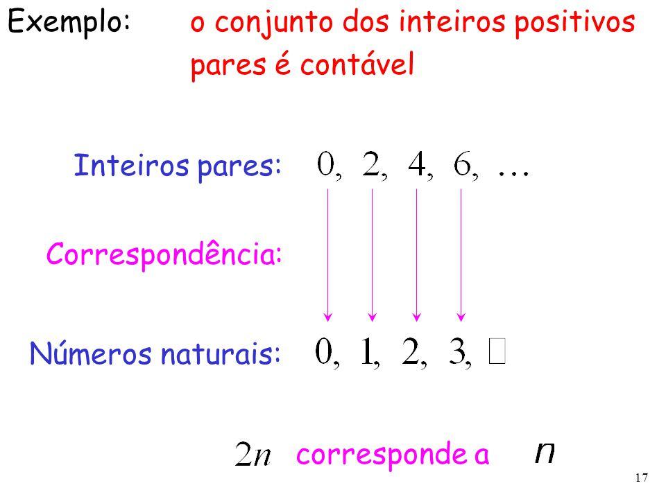 17 Exemplo: Inteiros pares: o conjunto dos inteiros positivos pares é contável Números naturais: Correspondência: corresponde a