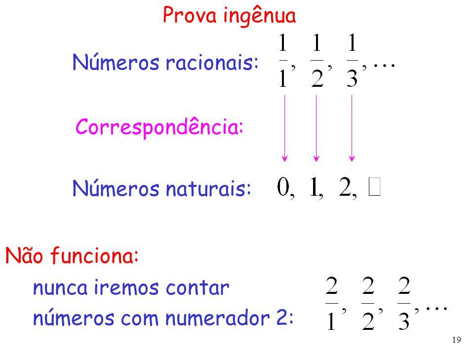 19 Prova ingênua Números racionais: Números naturais: Correspondência: Não funciona: nunca iremos contar números com numerador 2: