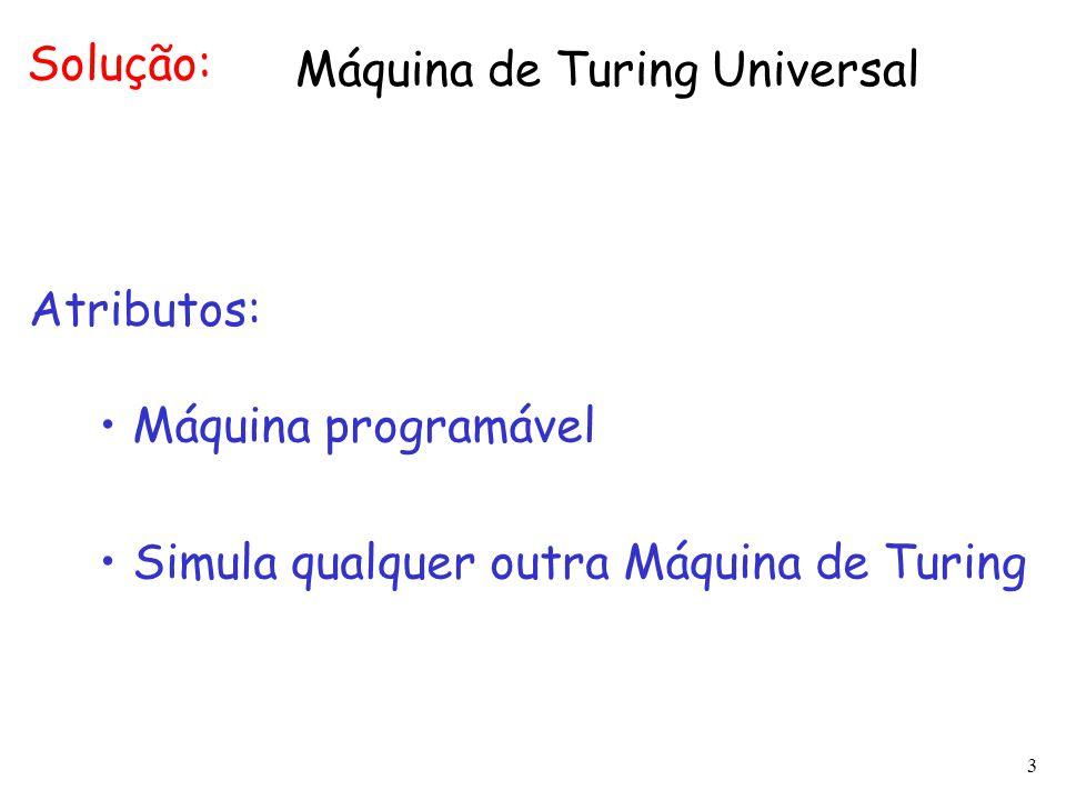 3 Solução: Máquina de Turing Universal Máquina programável Simula qualquer outra Máquina de Turing Atributos: