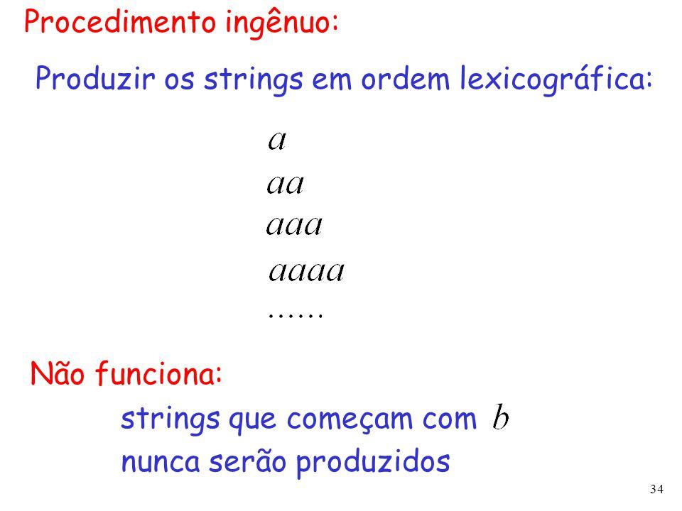 34 Procedimento ingênuo: Produzir os strings em ordem lexicográfica: Não funciona: strings que começam com nunca serão produzidos
