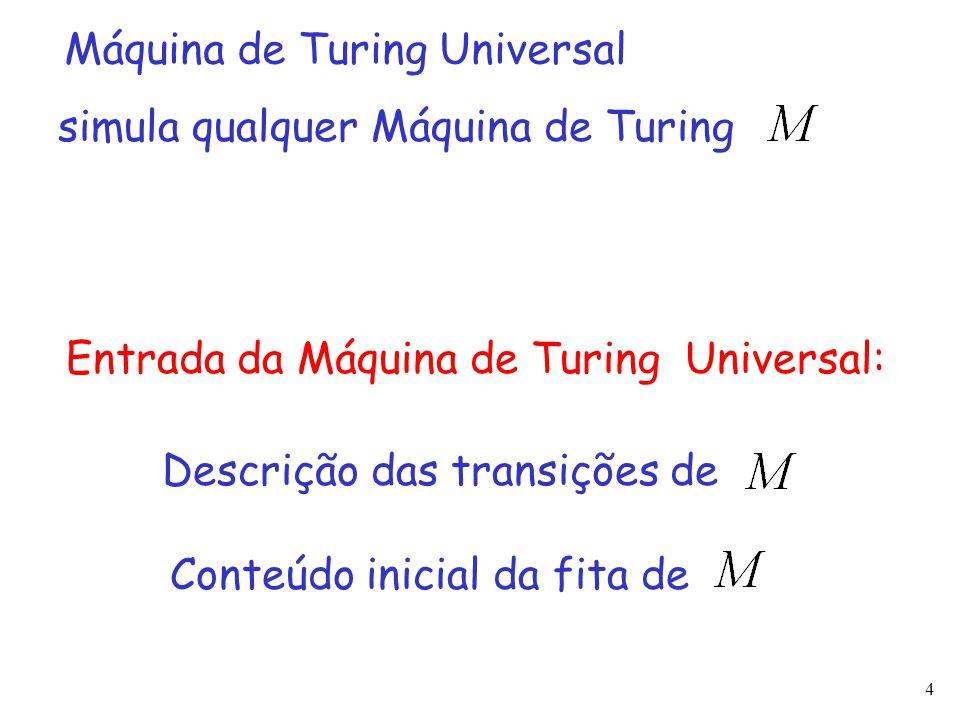 4 Máquina de Turing Universal simula qualquer Máquina de Turing Entrada da Máquina de Turing Universal: Descrição das transições de Conteúdo inicial d