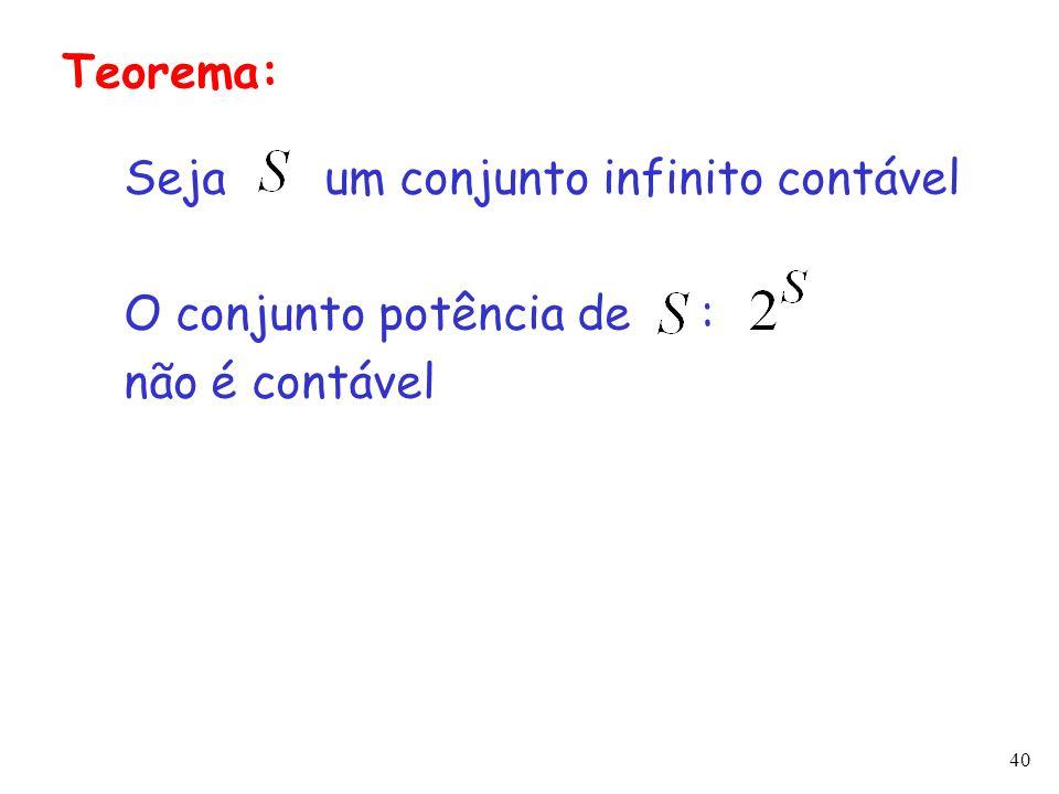40 Teorema: Seja um conjunto infinito contável O conjunto potência de : não é contável