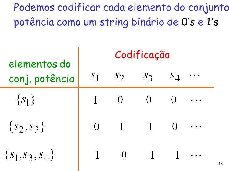 43 Podemos codificar cada elemento do conjunto potência como um string binário de 0 ' s e 1 ' s elementos do conj. potência Codificação