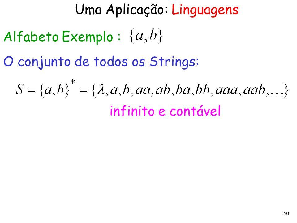 50 Uma Aplicação: Linguagens Alfabeto Exemplo : O conjunto de todos os Strings: infinito e contável