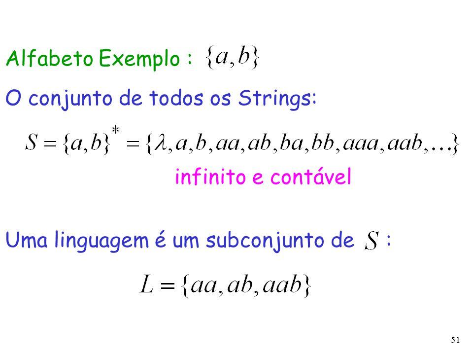 51 Alfabeto Exemplo : O conjunto de todos os Strings: infinito e contável Uma linguagem é um subconjunto de :