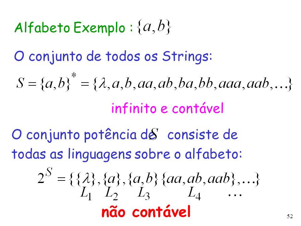 52 Alfabeto Exemplo : O conjunto de todos os Strings: infinito e contável O conjunto potência de consiste de todas as linguagens sobre o alfabeto: não