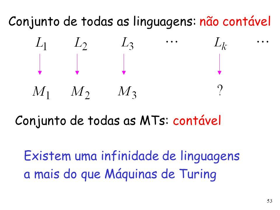 53 Conjunto de todas as linguagens: não contável Conjunto de todas as MTs: contável Existem uma infinidade de linguagens a mais do que Máquinas de Tur