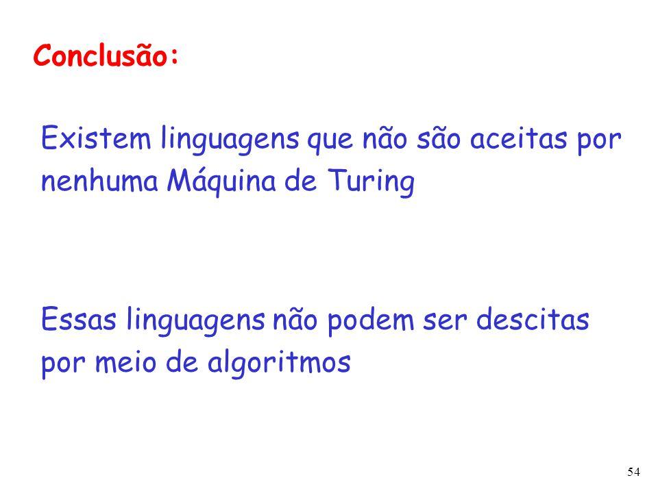 54 Existem linguagens que não são aceitas por nenhuma Máquina de Turing Essas linguagens não podem ser descitas por meio de algoritmos Conclusão: