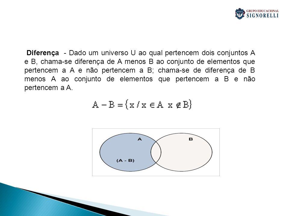 Diferença - Dado um universo U ao qual pertencem dois conjuntos A e B, chama-se diferença de A menos B ao conjunto de elementos que pertencem a A e nã