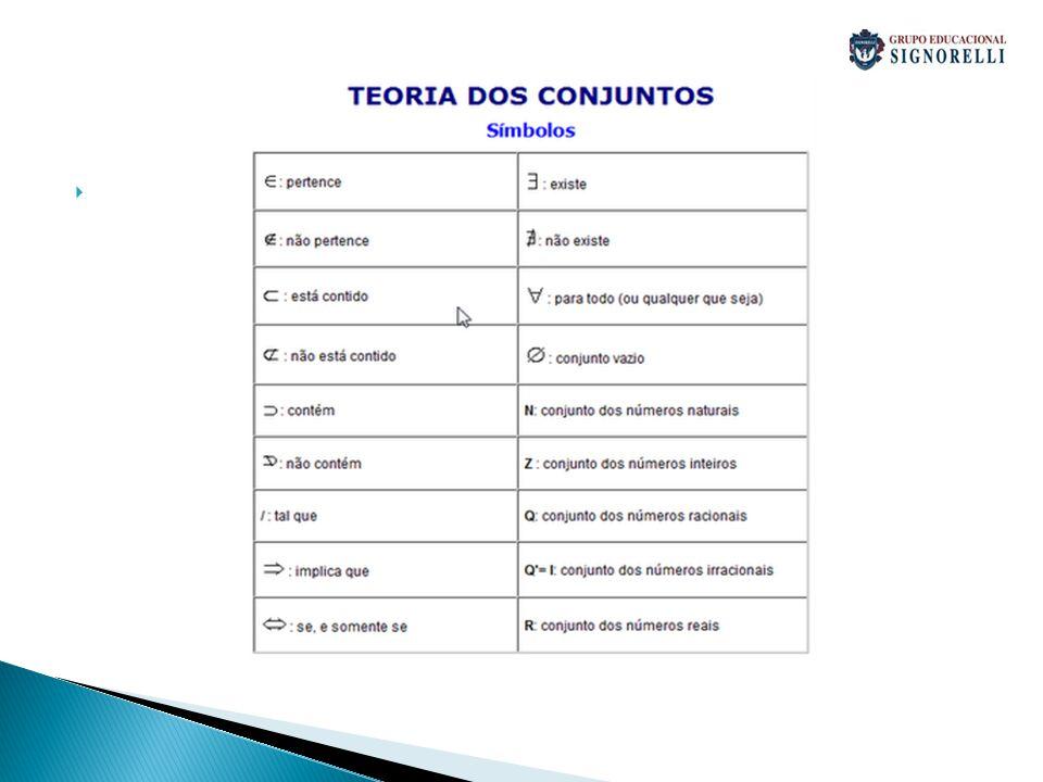 Conceitos Iniciais Conjunto – A noção de conjunto, em Matemática, é a mesma da linguagem corrente, ou seja, conjunto é sinônimo de agrupamento, coleção, classe etc.