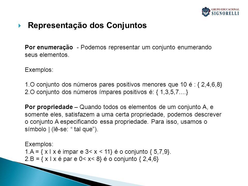  Representação dos Conjuntos Por enumeração - Podemos representar um conjunto enumerando seus elementos. Exemplos: 1.O conjunto dos números pares pos