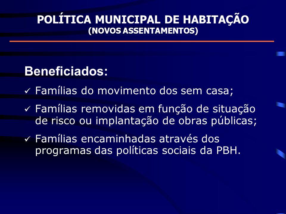 POLÍTICA MUNICIPAL DE HABITAÇÃO (NOVOS ASSENTAMENTOS) Beneficiados: Famílias do movimento dos sem casa; Famílias removidas em função de situação de ri