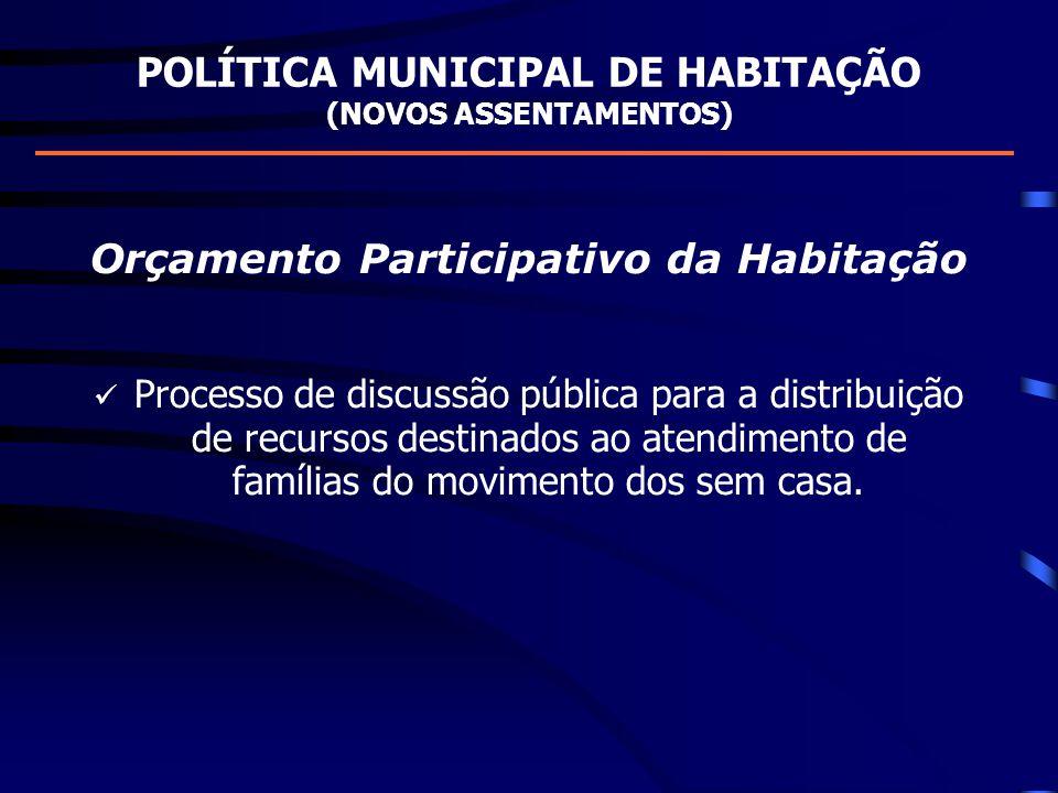 POLÍTICA MUNICIPAL DE HABITAÇÃO (NOVOS ASSENTAMENTOS) Orçamento Participativo da Habitação Processo de discussão pública para a distribuição de recurs