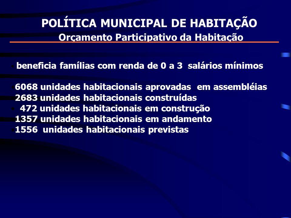 POLÍTICA MUNICIPAL DE HABITAÇÃO Orçamento Participativo da Habitação beneficia famílias com renda de 0 a 3 salários mínimos 6068 unidades habitacionai