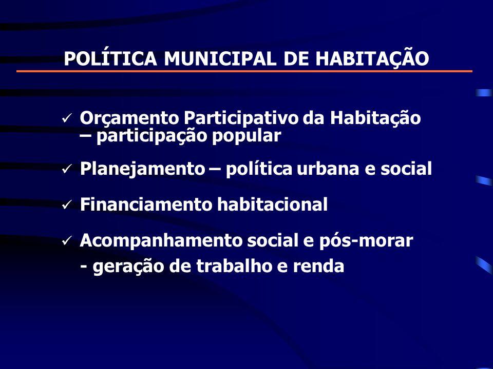 POLÍTICA MUNICIPAL DE HABITAÇÃO Orçamento Participativo da Habitação – participação popular Planejamento – política urbana e social Financiamento habi