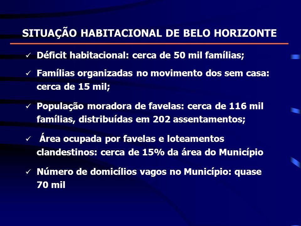 SITUAÇÃO HABITACIONAL DE BELO HORIZONTE Déficit habitacional: cerca de 50 mil famílias; Famílias organizadas no movimento dos sem casa: cerca de 15 mi