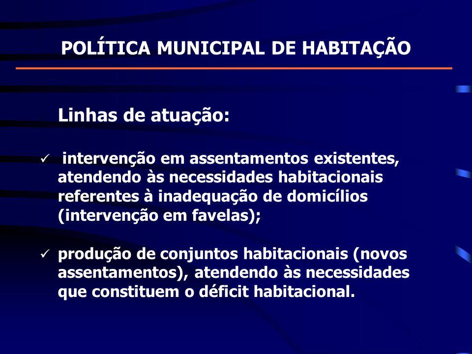 POLÍTICA MUNICIPAL DE HABITAÇÃO Linhas de atuação: intervenção em assentamentos existentes, atendendo às necessidades habitacionais referentes à inade