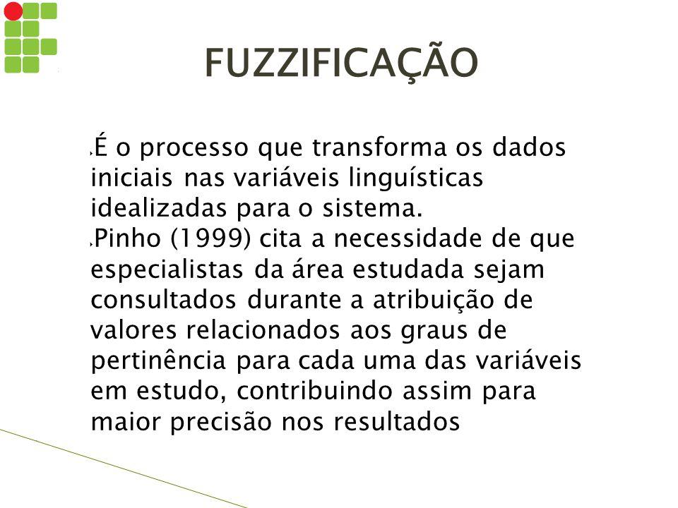 FUZZIFICAÇÃO  É o processo que transforma os dados iniciais nas variáveis linguísticas idealizadas para o sistema.  Pinho (1999) cita a necessidade