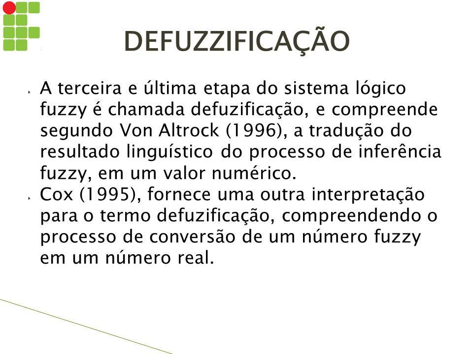  A terceira e última etapa do sistema lógico fuzzy é chamada defuzificação, e compreende segundo Von Altrock (1996), a tradução do resultado linguíst