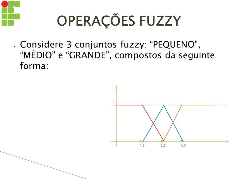 """ Considere 3 conjuntos fuzzy: """"PEQUENO"""", """"MÉDIO"""" e """"GRANDE"""", compostos da seguinte forma: OPERAÇÕES FUZZY 1 1,52,53,5"""