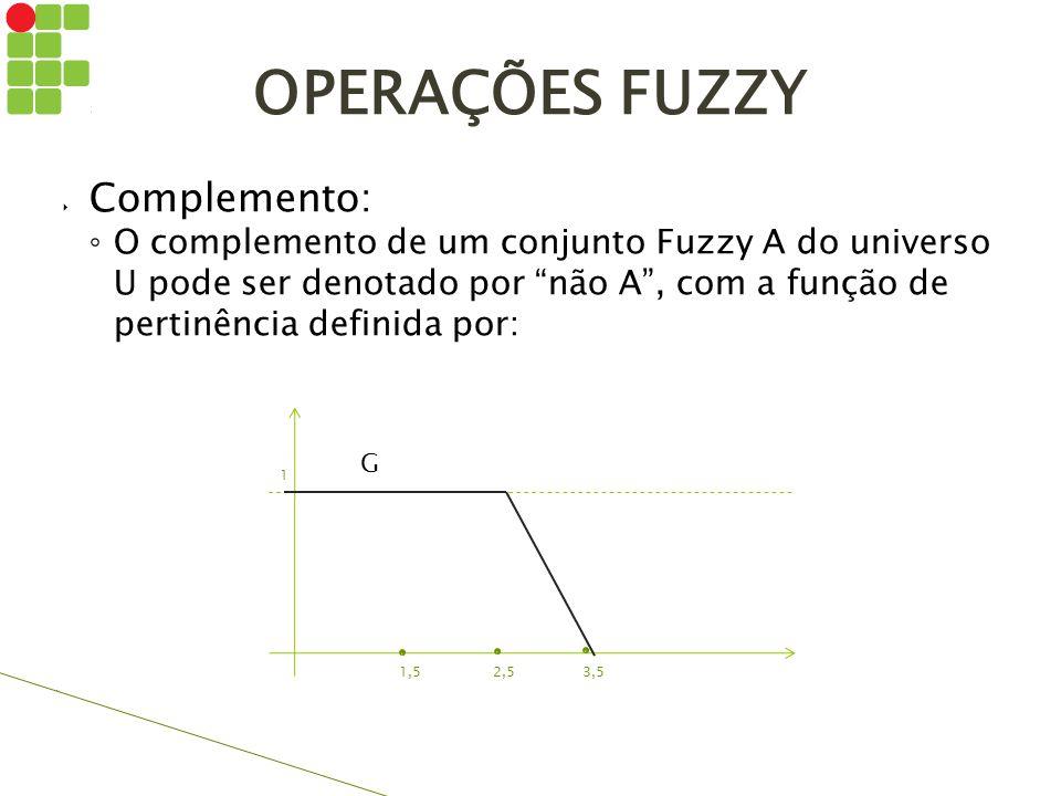 """ Complemento: ◦ O complemento de um conjunto Fuzzy A do universo U pode ser denotado por """"não A"""", com a função de pertinência definida por: OPERAÇÕES"""
