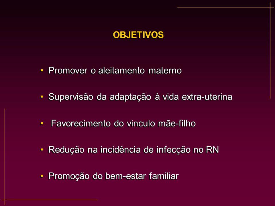 OBJETIVOS Promover o aleitamento materno Supervisão da adaptação à vida extra-uterina Favorecimento do vinculo mãe-filho Redução na incidência de infe