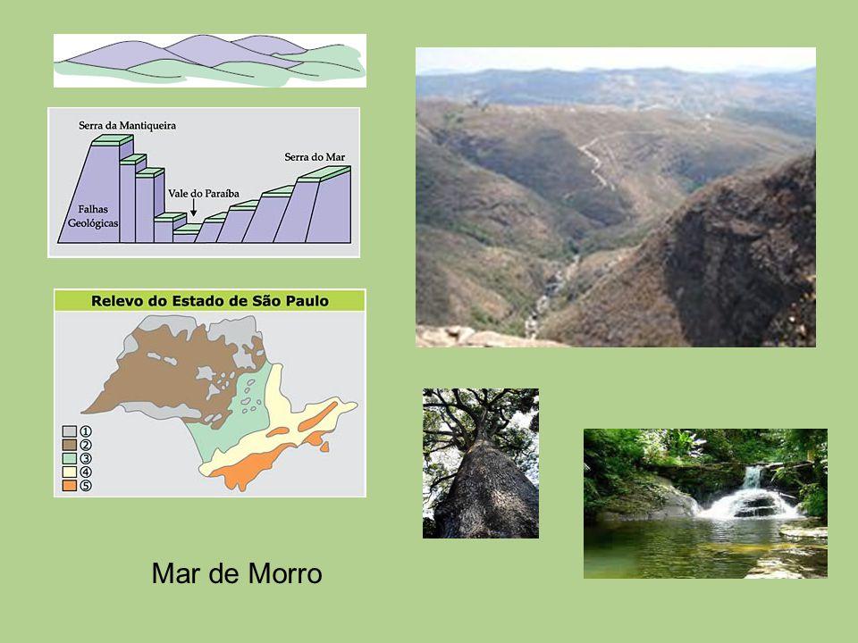 Mar de Morro