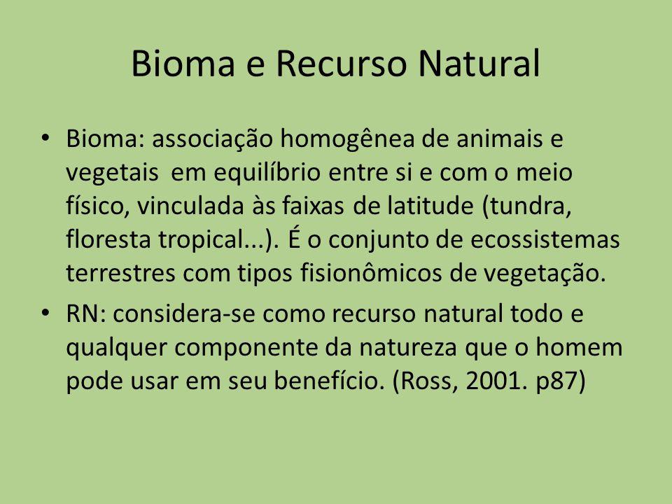 Bioma e Recurso Natural Bioma: associação homogênea de animais e vegetais em equilíbrio entre si e com o meio físico, vinculada às faixas de latitude (tundra, floresta tropical...).