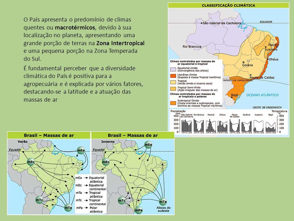 O País apresenta o predomínio de climas quentes ou macrotérmicos, devido à sua localização no planeta, apresentando uma grande porção de terras na Zona Intertropical e uma pequena porção na Zona Temperada do Sul.