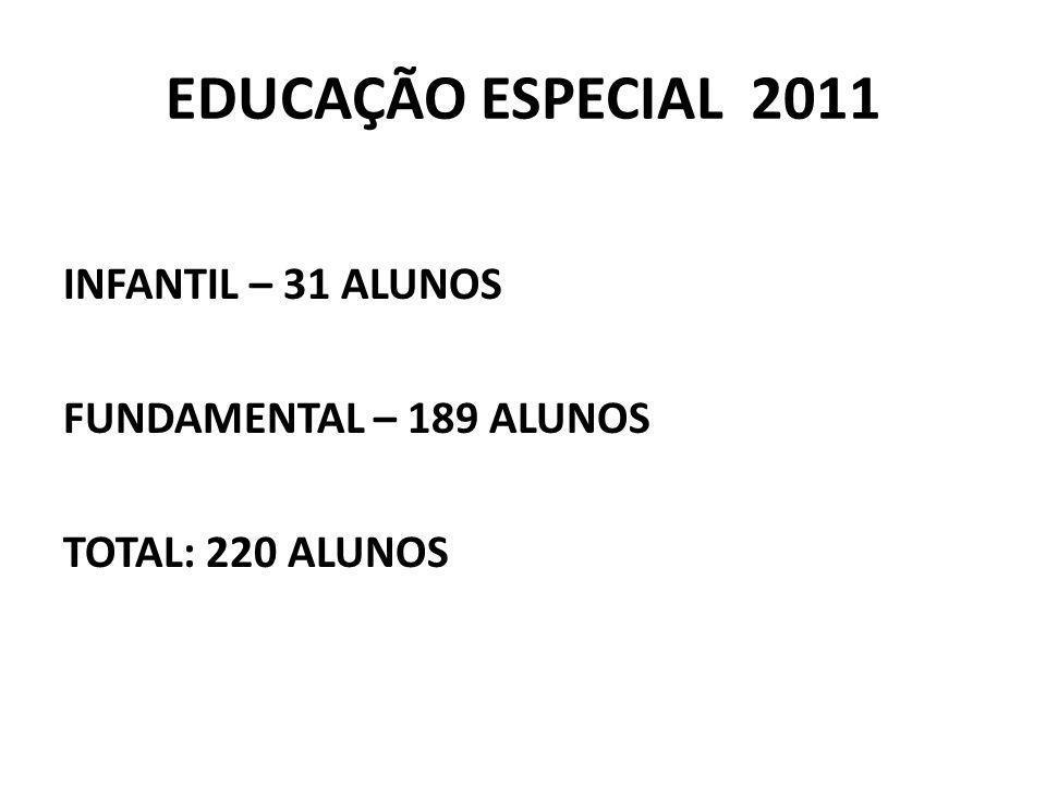 EDUCAÇÃO ESPECIAL 2011 INFANTIL – 31 ALUNOS FUNDAMENTAL – 189 ALUNOS TOTAL: 220 ALUNOS