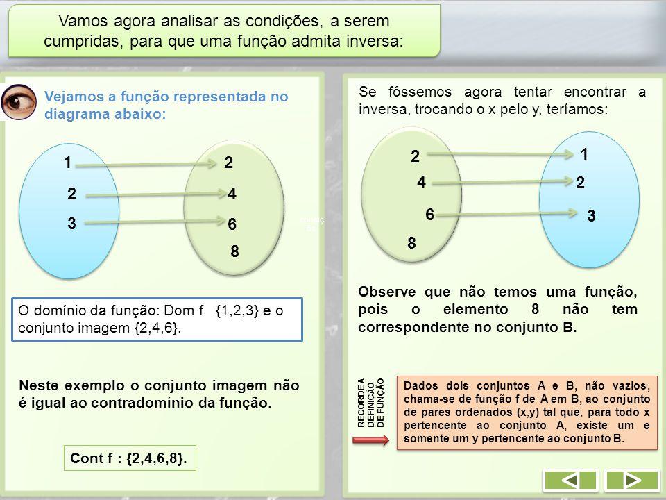 Vamos agora analisar as condições, a serem cumpridas, para que uma função admita inversa: Vejamos a função representada no diagrama abaixo: O domínio