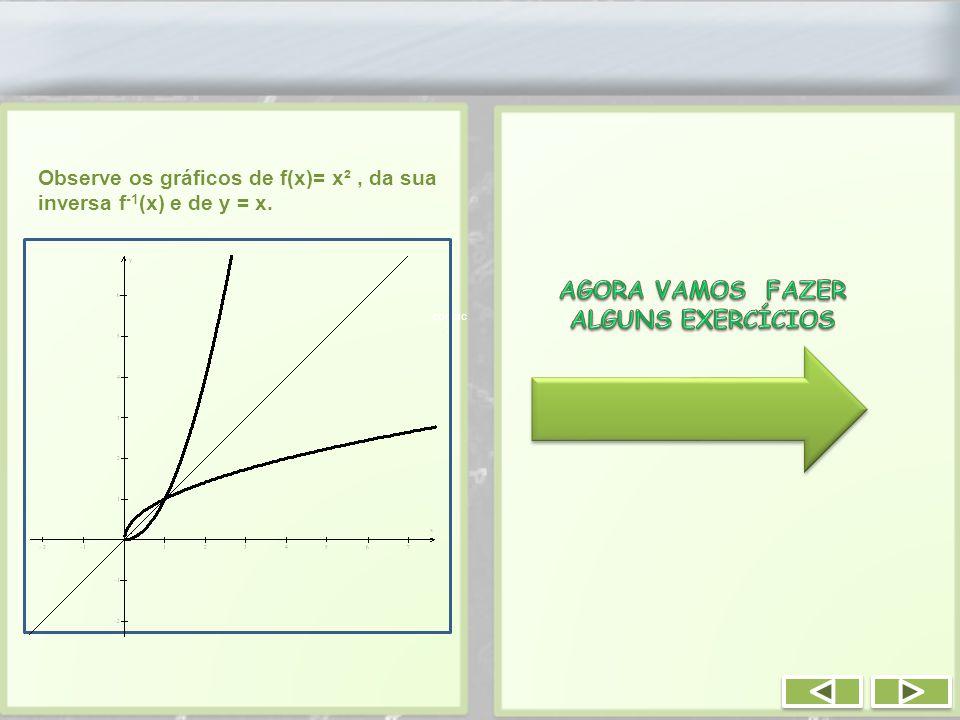 Observe os gráficos de f(x)= x², da sua inversa f -1 (x) e de y = x. condic 3